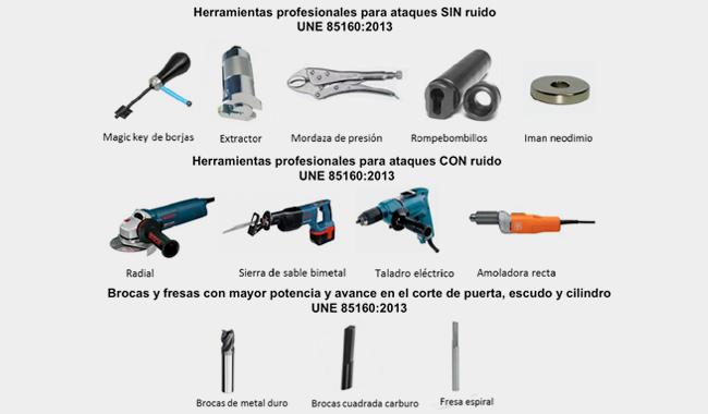 Herramientas de ataque para puertas de seguridad integral certificadas UNE 85160:2013