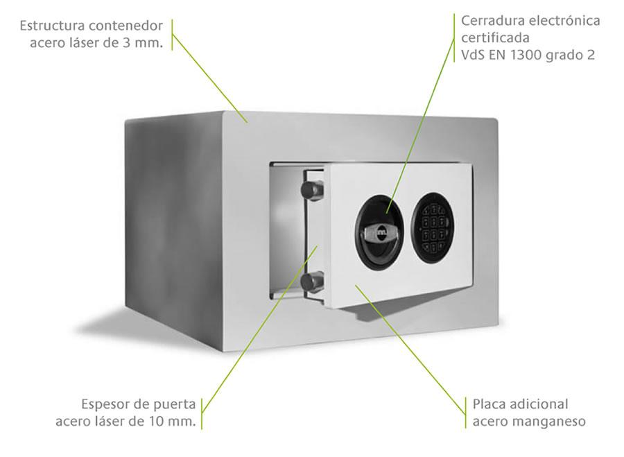 Caja fuerte de privacidad inn safe basic