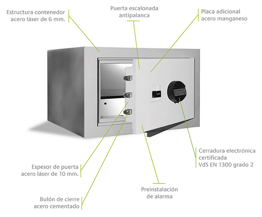 Caja de seguridad INN Safe PRO A
