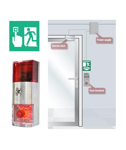 Pulsador inteligente salidas de emergencia