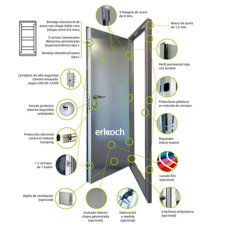 Puerta de seguridad para trasteros