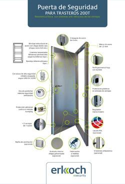 Manual instalación Puertas INN.DOOR